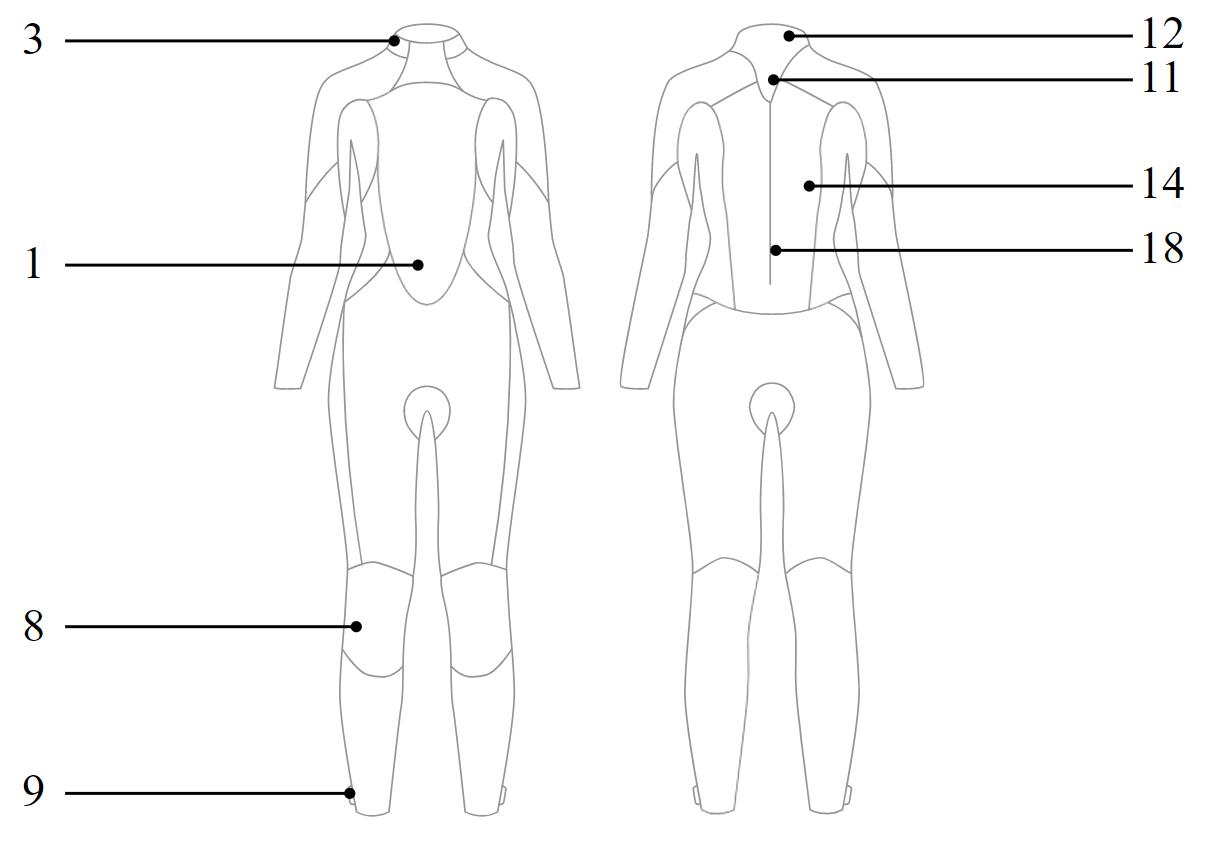 Neopren-Outline