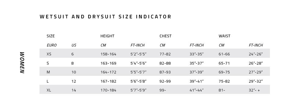 Mystic-sizechart-waterwear-women-dry-wetsuits-1617_1475150316
