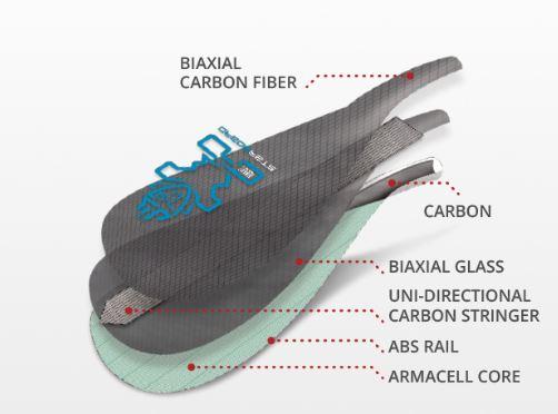 sup-paddel-arma-carbon
