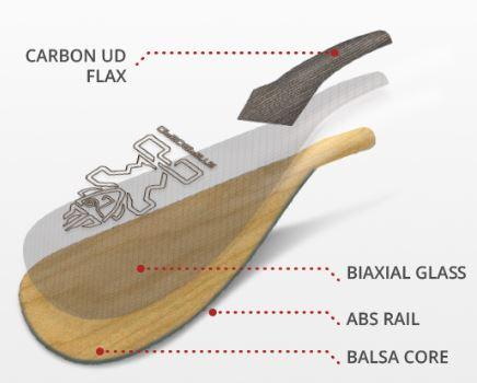 starboard-balsa-core